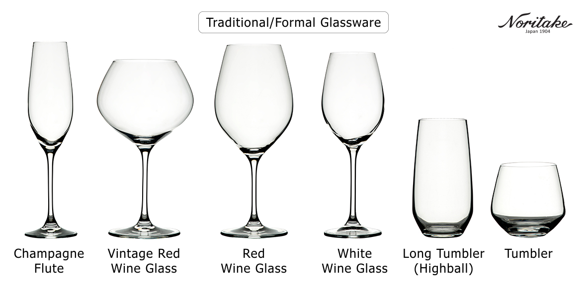 Noritake Top Tips Choosing amp Caring For Glassware